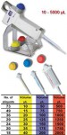 Socorex Adjustable Repeater Pipette Cat : 411.5000